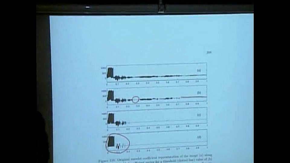Coursera - Computational Methods for Data Analysis