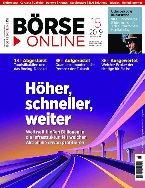 Börse Online – 11. April 2019