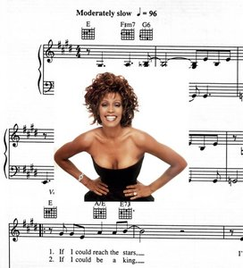 Whitney Houston Sheet Music For Piano, Guitare, Lyrics
