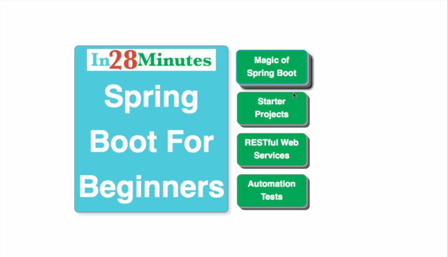 Spring Boot Tutorial For Beginners / AvaxHome