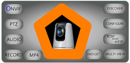 ONVIF IP Camera Monitor (Onvifer) v12.09 [Pro]