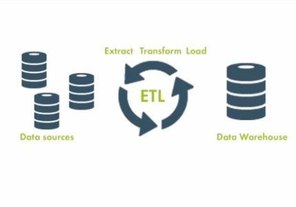 Fundamentals of SQL Server Integration Services (SSIS)