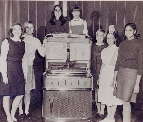 Oldies, oldies... TOP-100 of 1968