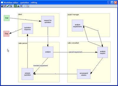Blue Project BlueDoc v1.2