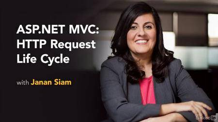 ASP.NET MVC: HTTP Request Life Cycle