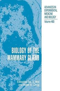 Biology of the Mammary Gland (Repost)
