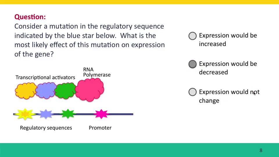Coursera - Useful Genetics Part I - University of British Columbia