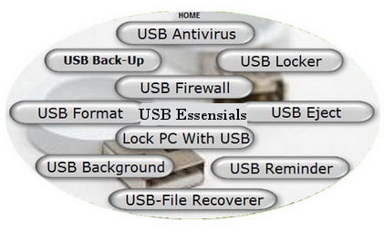 Essential USB Applications AIO