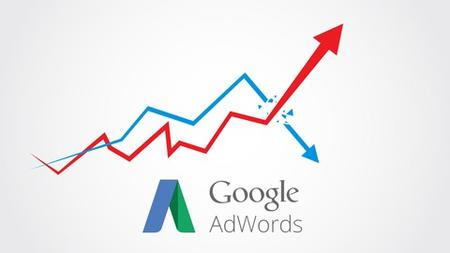 Introdução ao Google Adwords