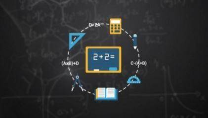 Become an amazing Math Magician::The secrets of Mental Math