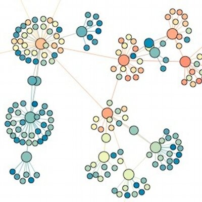 Coursera - Social Network Analysis