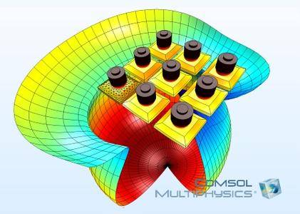 Comsol Multiphysics 5.3.1.229