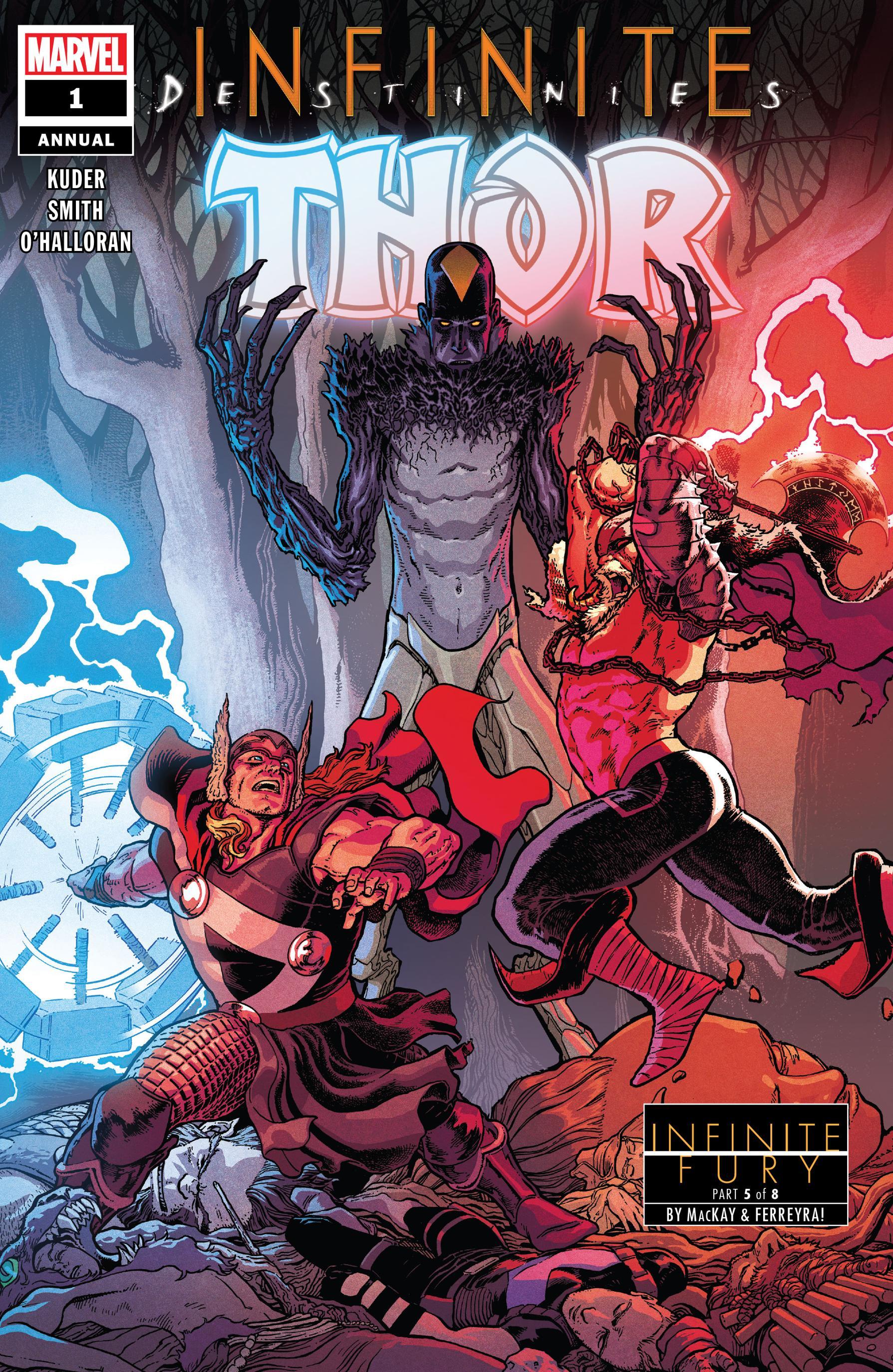 Thor Annual 001 (2021) (Digital) (Zone-Empire