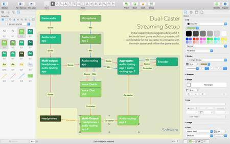 OmniGraffle Pro 7.10.2 Multilingual macOS