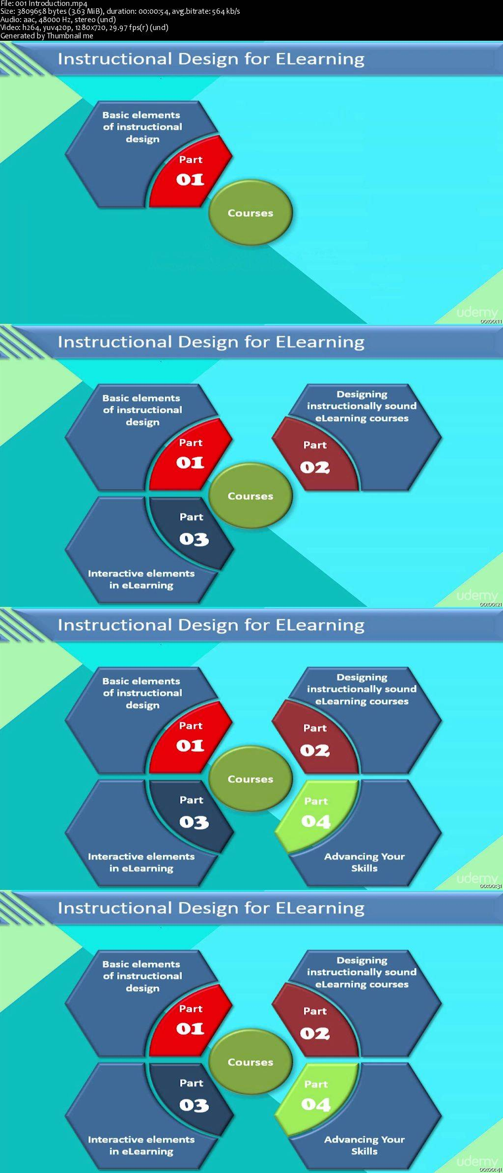 Instructional Design for ELearning