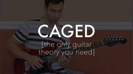 CAGED System for Guitar (Guitar Lessons from Lutz Academy)