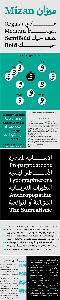 Mizan - Arabic Typeface