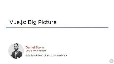 Vue.js: Big Picture