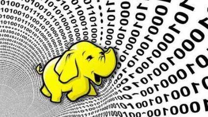 XML Data Analysis using HADOOP-Mapreduce,PIG and HIVE