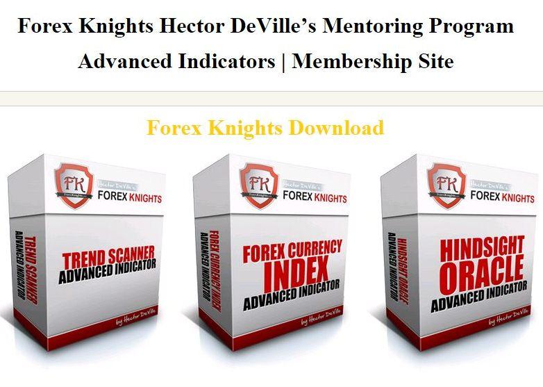 Trading Mentor - Futures Trading Mentor