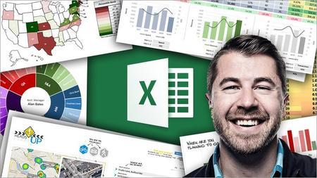 Microsoft Excel - Advanced Excel Formulas & Functions