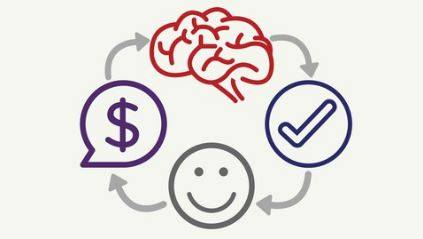 Sales Psychology - Busting Buyer Beliefs That Stop Sales