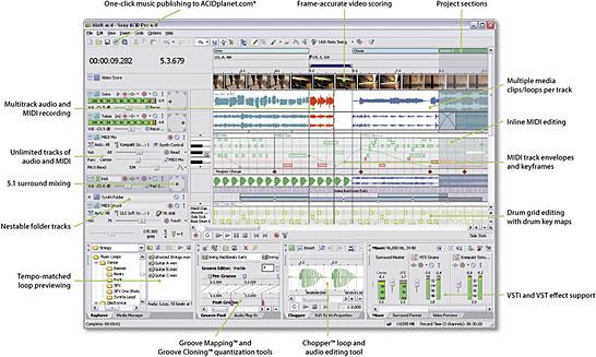 Sony ACID Pro ver. 6.0 Full