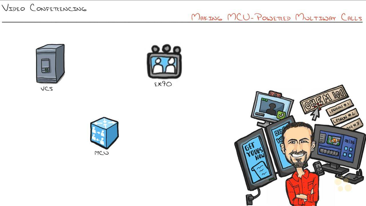cbtnuggets - Cisco CCNA Collaboration 210-065 CIVND2 (Repost) / AvaxHome