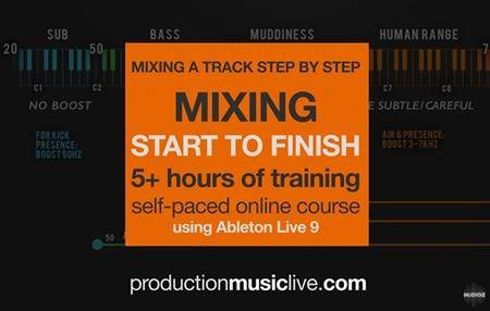 Mixing A Track from Start To Finish (2016)